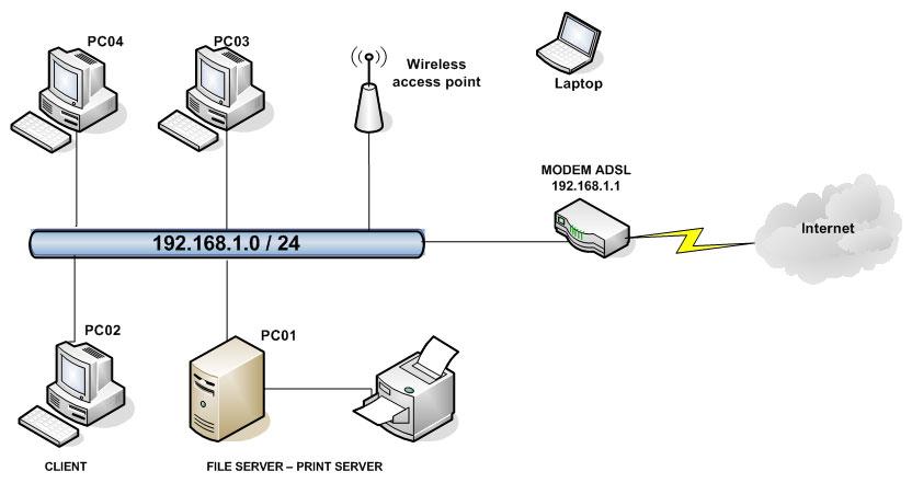 Hội thảo xây dựng hệ thống mạng