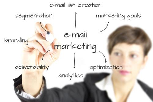 Tài liệu sử dụng Email Marketing miễn phí