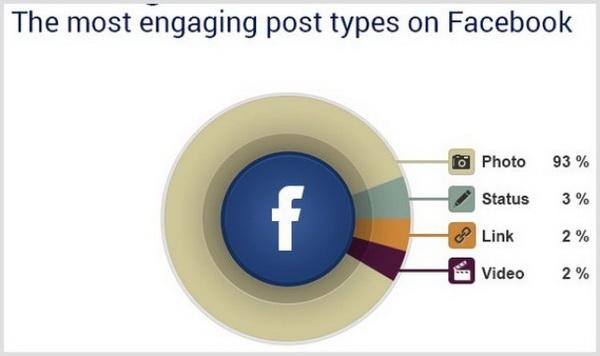 hinh-anh-facebook